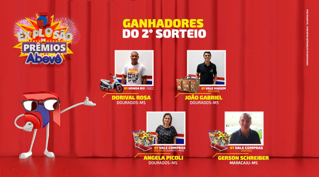 Ganhadores do 2º Sorteio da Promoção Explosão de Prêmios Abevê